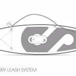 Carry strap system 2